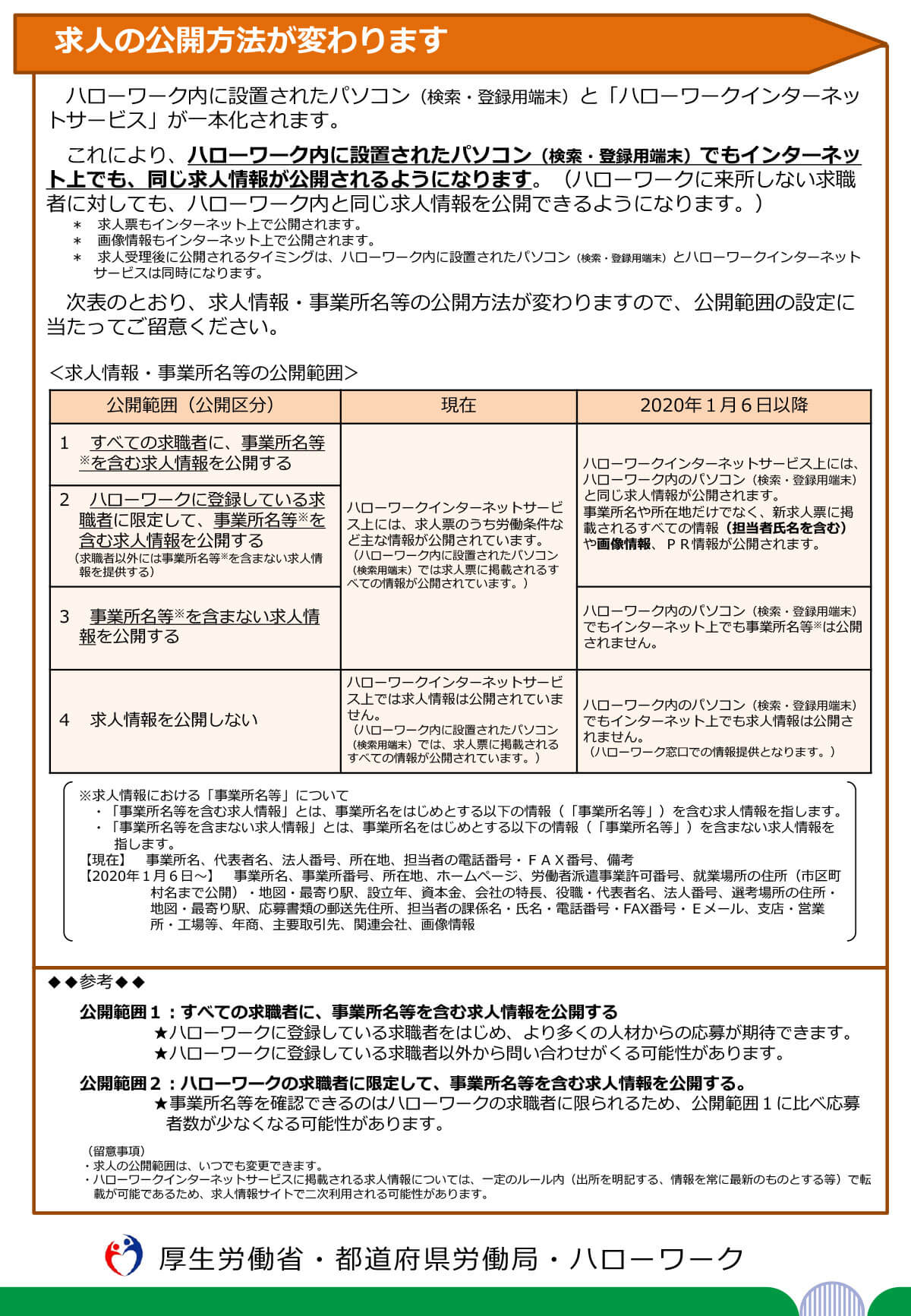 20200106-3-job_posting_published-2