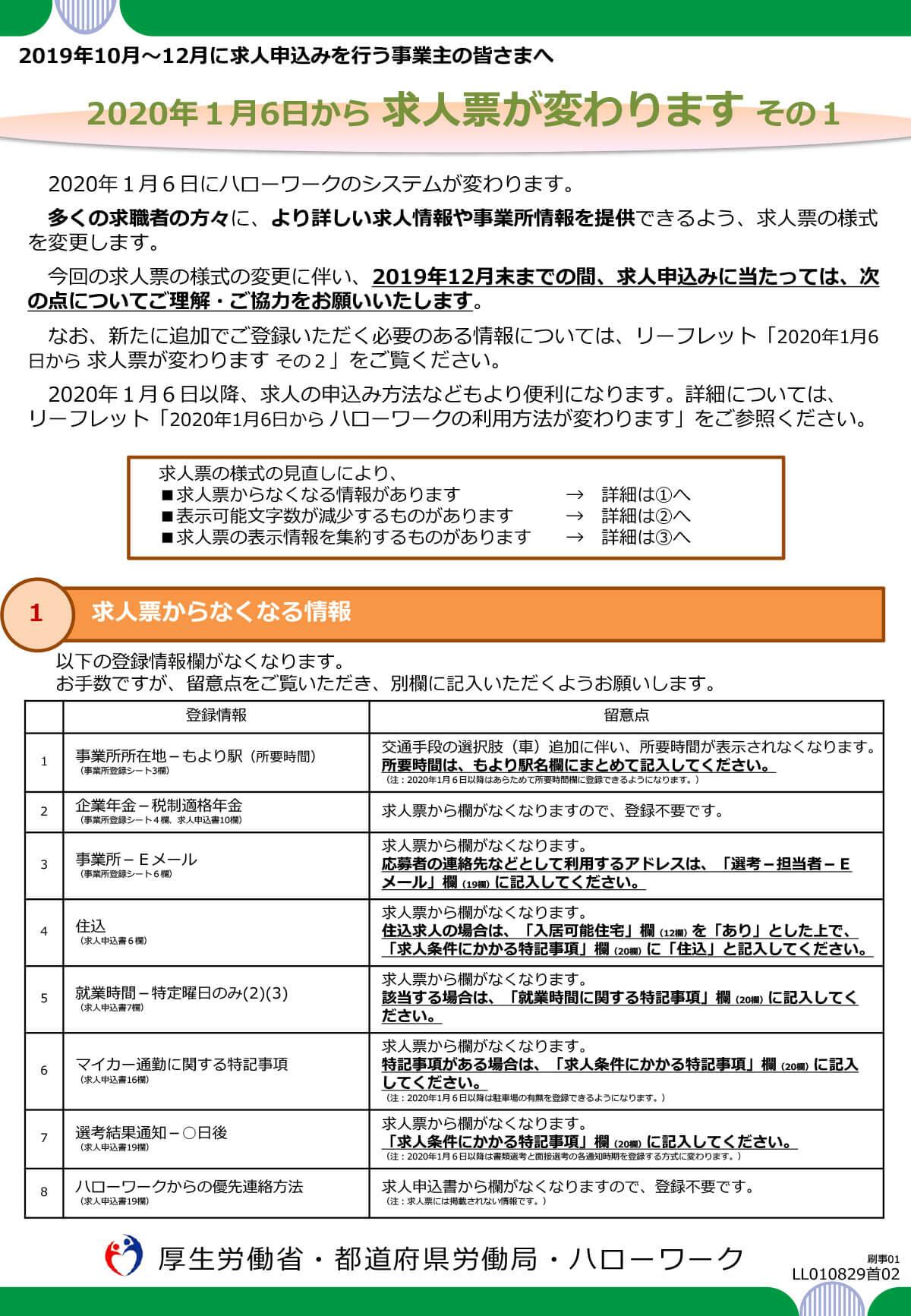 20200106-4-job_posting-1-1