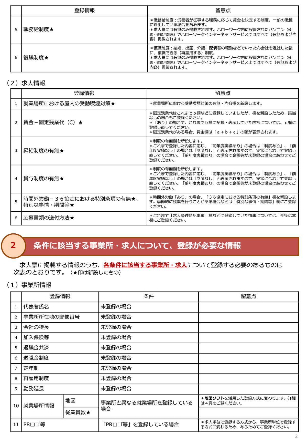 20200106-5-job_posting-2-2