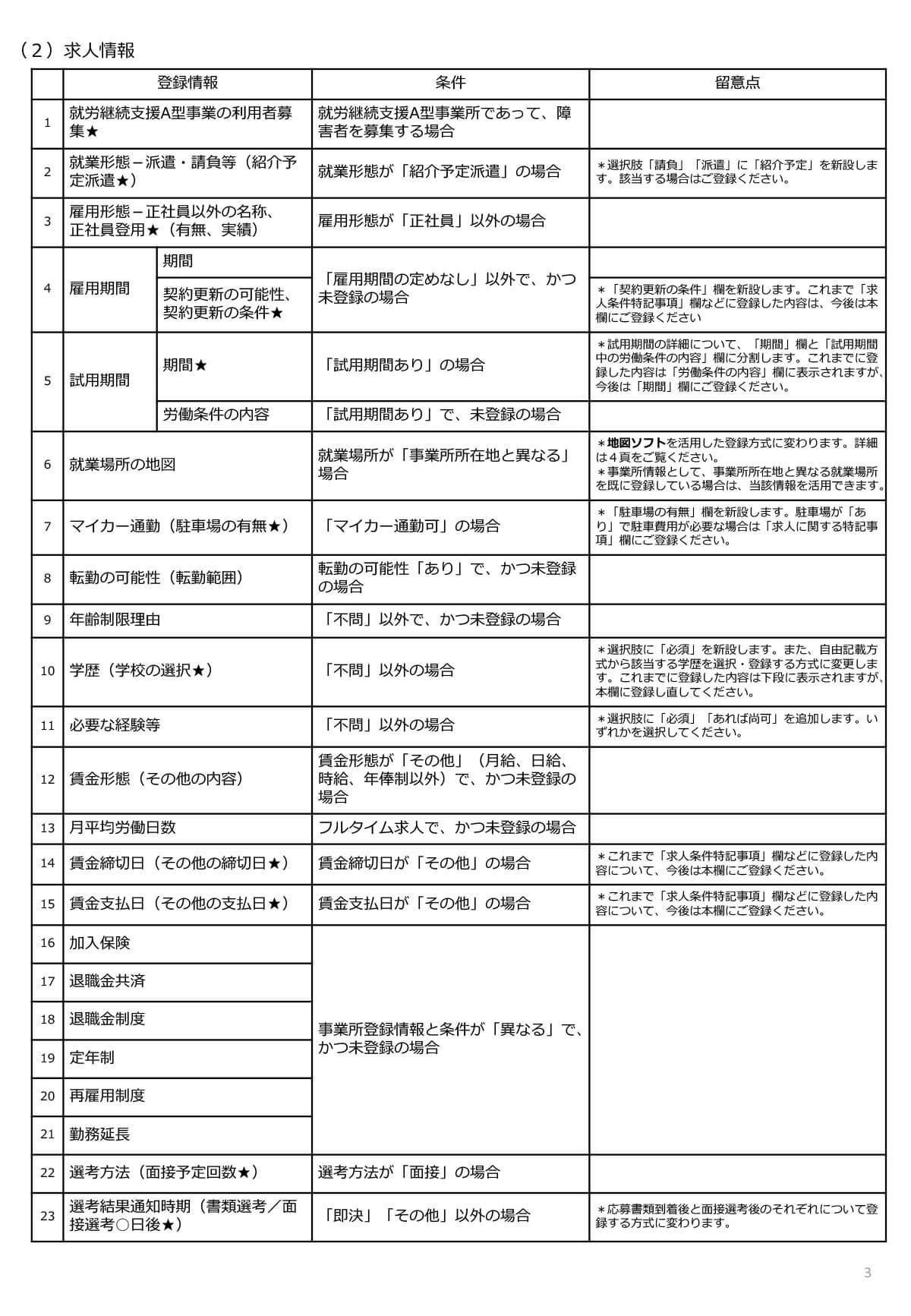 20200106-5-job_posting-2-3