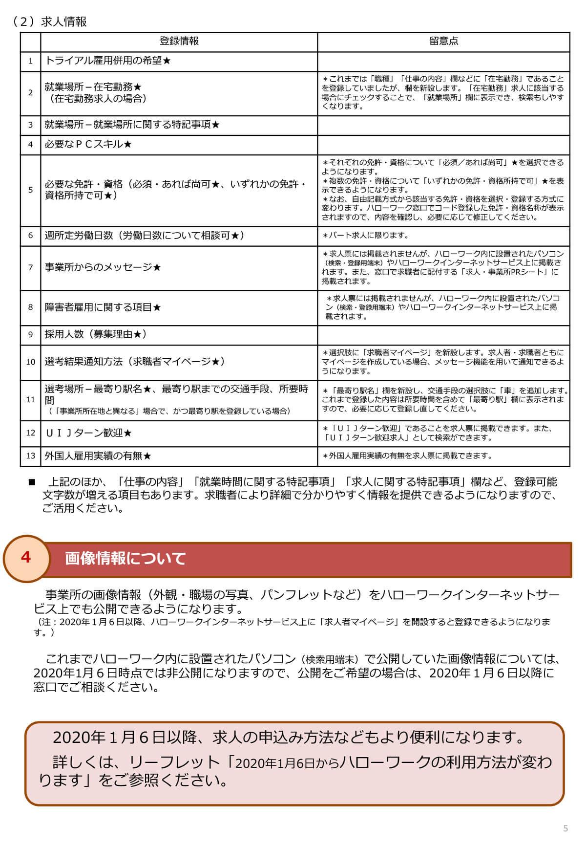 20200106-5-job_posting-2-5